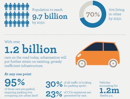 driverless cars 1